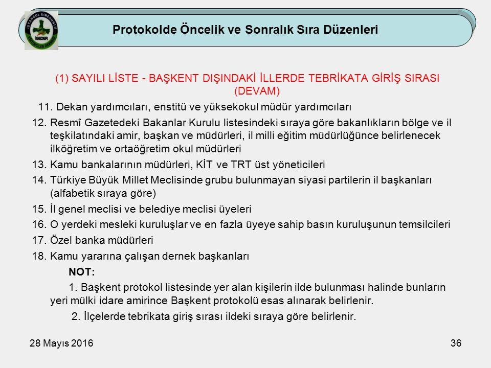 28 Mayıs 201636 (1) SAYILI LİSTE - BAŞKENT DIŞINDAKİ İLLERDE TEBRİKATA GİRİŞ SIRASI (DEVAM) 11.
