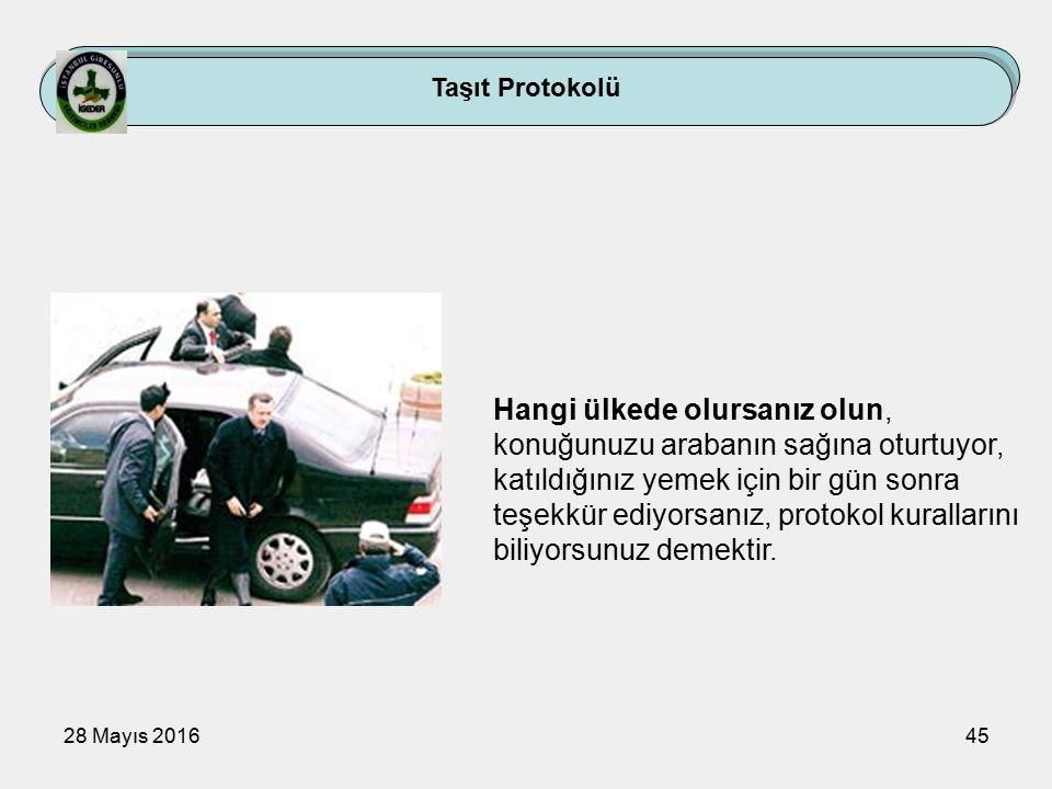 28 Mayıs 201645 Taşıt Protokolü Hangi ülkede olursanız olun, konuğunuzu arabanın sağına oturtuyor, katıldığınız yemek için bir gün sonra teşekkür ediyorsanız, protokol kurallarını biliyorsunuz demektir.