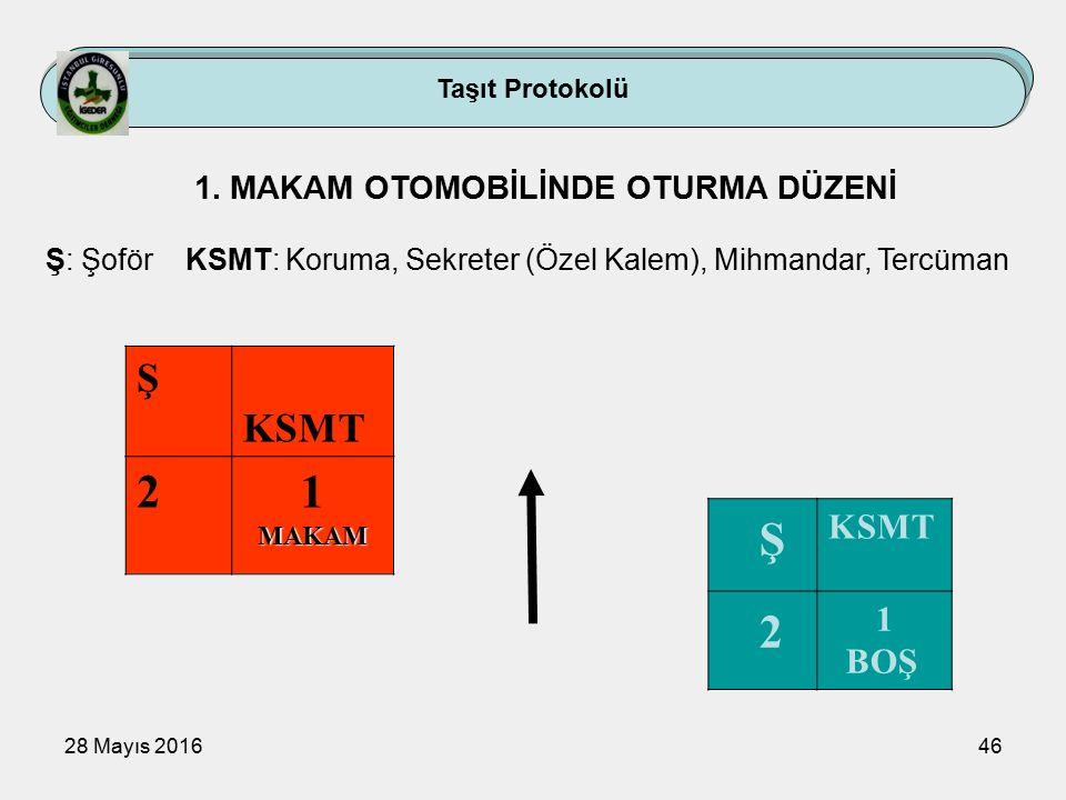 28 Mayıs 201646 Taşıt Protokolü Ş KSMT 21MAKAM 1.