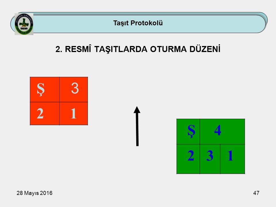 28 Mayıs 201647 Taşıt Protokolü 2. RESMÎ TAŞITLARDA OTURMA DÜZENİ Ş 3 2 1 Ş 4 2 3 1