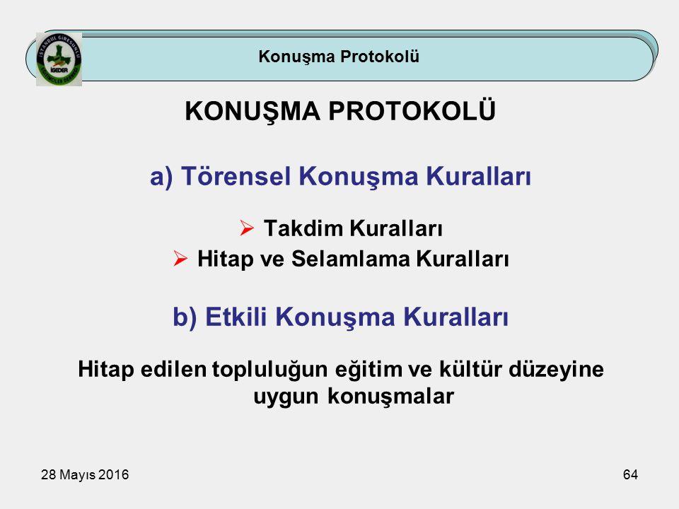 28 Mayıs 201664 Konuşma Protokolü KONUŞMA PROTOKOLÜ a) Törensel Konuşma Kuralları  Takdim Kuralları  Hitap ve Selamlama Kuralları b) Etkili Konuşma Kuralları Hitap edilen topluluğun eğitim ve kültür düzeyine uygun konuşmalar
