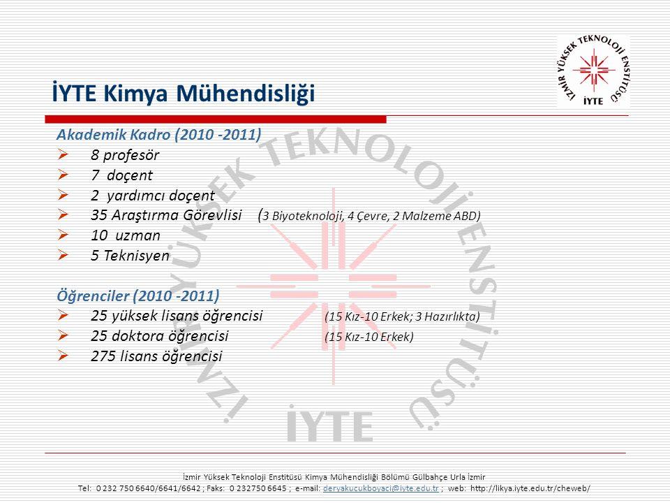 İzmir Yüksek Teknoloji Enstitüsü Kimya Mühendisliği Bölümü Gülbahçe Urla İzmir Tel: 0 232 750 6640/6641/6642 ; Faks: 0 232750 6645 ; e-mail: deryakucukboyaci@iyte.edu.tr ; web: http://likya.iyte.edu.tr/cheweb/deryakucukboyaci@iyte.edu.tr İYTE Kimya Mühendisliği Akademik Kadro (2010 -2011)  8 profesör  7 doçent  2 yardımcı doçent  35 Araştırma Görevlisi( 3 Biyoteknoloji, 4 Çevre, 2 Malzeme ABD)  10 uzman  5 Teknisyen Öğrenciler (2010 -2011)  25 yüksek lisans öğrencisi (15 Kız-10 Erkek; 3 Hazırlıkta)  25 doktora öğrencisi (15 Kız-10 Erkek)  275 lisans öğrencisi