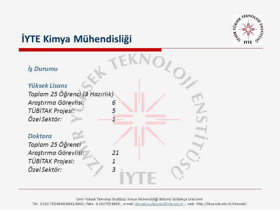 İzmir Yüksek Teknoloji Enstitüsü Kimya Mühendisliği Bölümü Gülbahçe Urla İzmir Tel: 0 232 750 6640/6641/6642 ; Faks: 0 232750 6645 ; e-mail: deryakucukboyaci@iyte.edu.tr ; web: http://likya.iyte.edu.tr/cheweb/deryakucukboyaci@iyte.edu.tr İş Durumu Yüksek Lisans Toplam 25 Öğrenci (3 Hazırlık) Araştırma Görevlisi: 6 TÜBİTAK Projesi: 5 Özel Sektör: 1 Doktora Toplam 25 Öğrenci Araştırma Görevlisi: 21 TÜBİTAK Projesi: 1 Özel Sektör: 3 İYTE Kimya Mühendisliği