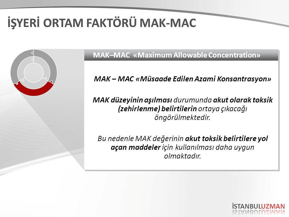 MAK–MAC «Maximum Allowable Concentration» MAK – MAC «Müsaade Edilen Azami Konsantrasyon» MAK düzeyinin aşılması durumunda akut olarak toksik (zehirlen