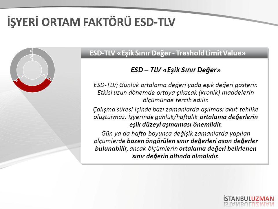 ESD-TLV «Eşik Sınır Değer - Treshold Limit Value» ESD – TLV «Eşik Sınır Değer» ESD-TLV; Günlük ortalama değeri yada eşik değeri gösterir. Etkisi uzun