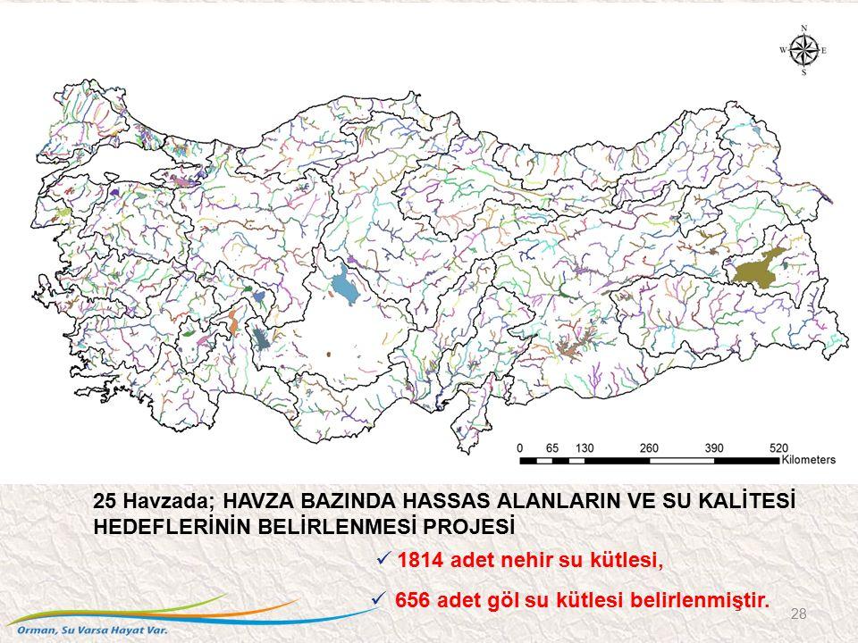 25 Havzada; HAVZA BAZINDA HASSAS ALANLARIN VE SU KALİTESİ HEDEFLERİNİN BELİRLENMESİ PROJESİ 1814 adet nehir su kütlesi, 656 adet göl su kütlesi belirl