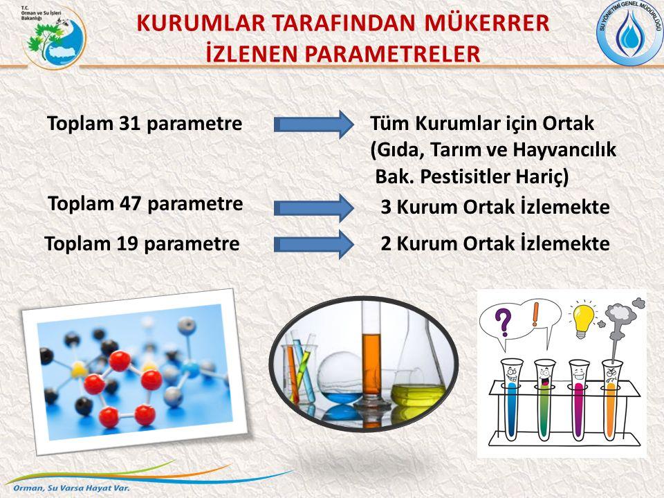 Her yıl 4 kez Her yıl 12 kez 6 yılda 2 yıl, yılda 2 kez Her yıl 4 kezSürekli/Aylık Fiziko-kimyasal Parametreler, Belirli Kirleticiler, Mikrobiyolojik Parametreler Öncelikli Maddeler Biyolojik Parametreler (Klorofil-a Her yıl 4 kez) Hidro-morfolojik Parametreler Hidroloji 60  Operasyonel İzleme Parametreleri / Sıklıkları PARAMETRELER VE SIKLIKLARI