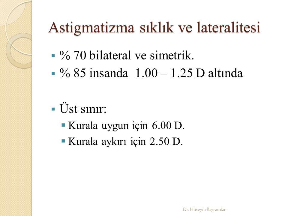Astigmatizma sıklık ve lateralitesi  % 70 bilateral ve simetrik.