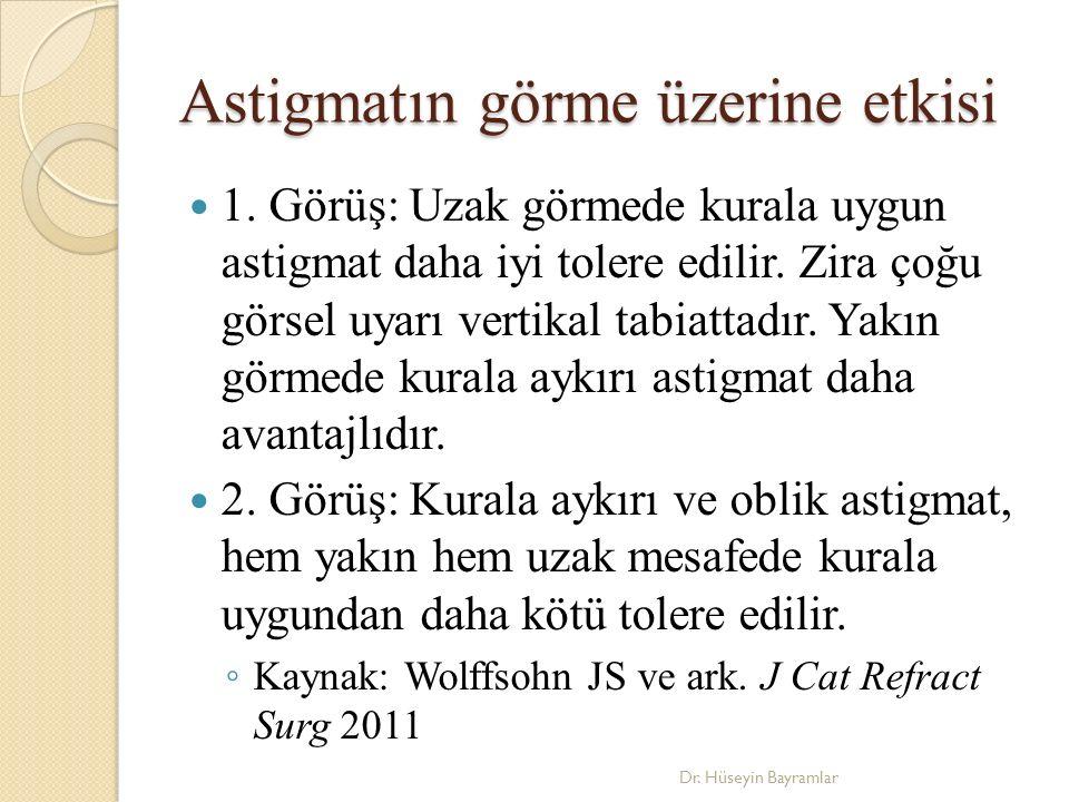 Astigmatın görme üzerine etkisi 1.