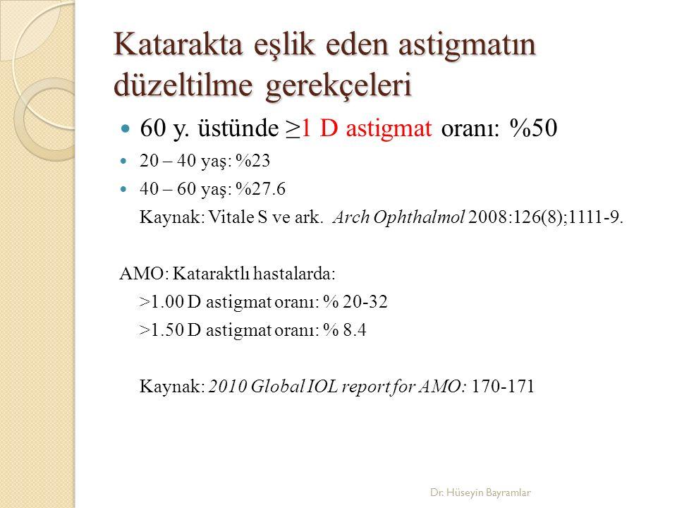 Katarakta eşlik eden astigmatın düzeltilme gerekçeleri 60 y.