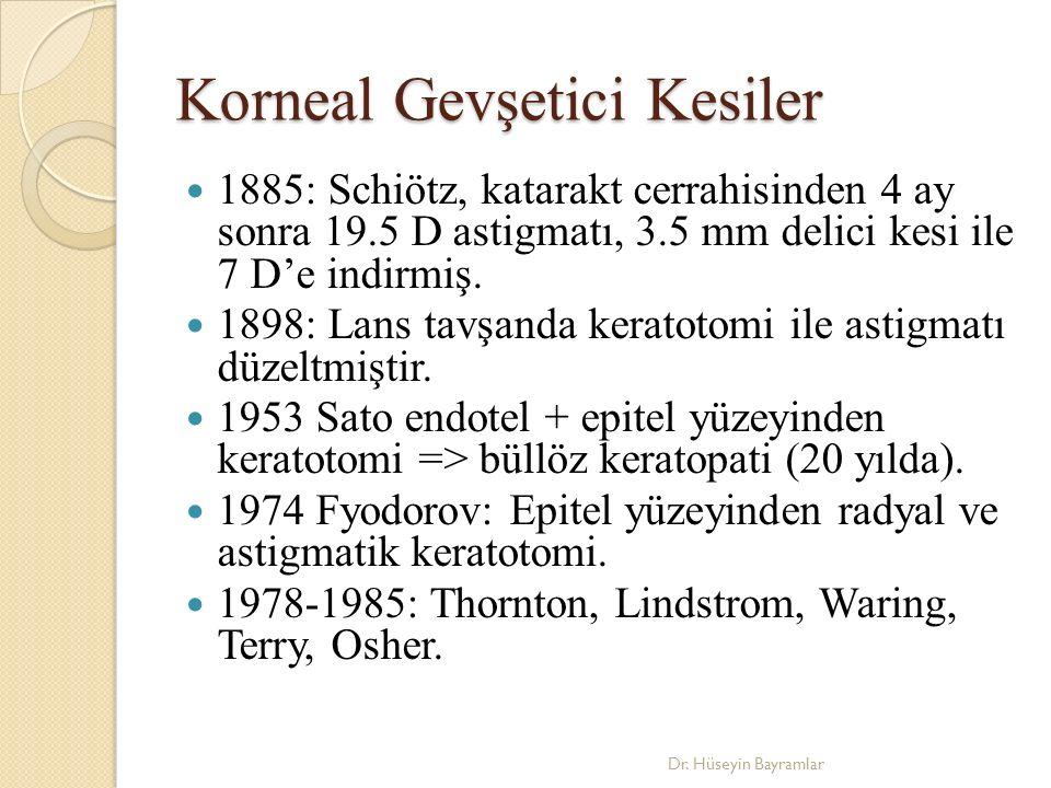 Korneal Gevşetici Kesiler 1885: Schiötz, katarakt cerrahisinden 4 ay sonra 19.5 D astigmatı, 3.5 mm delici kesi ile 7 D'e indirmiş.