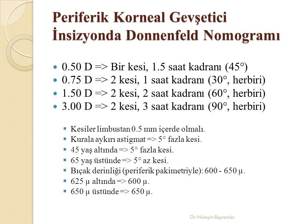 Periferik Korneal Gevşetici İnsizyonda Donnenfeld Nomogramı 0.50 D => Bir kesi, 1.5 saat kadranı (45°) 0.75 D => 2 kesi, 1 saat kadranı (30°, herbiri) 1.50 D => 2 kesi, 2 saat kadranı (60°, herbiri) 3.00 D => 2 kesi, 3 saat kadranı (90°, herbiri)  Kesiler limbustan 0.5 mm içerde olmalı.