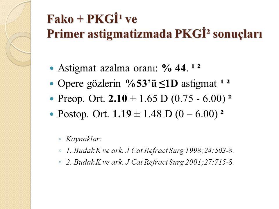 Fako + PKGݹ ve Primer astigmatizmada PKGݲ sonuçları ¹ ² Astigmat azalma oranı: % 44.