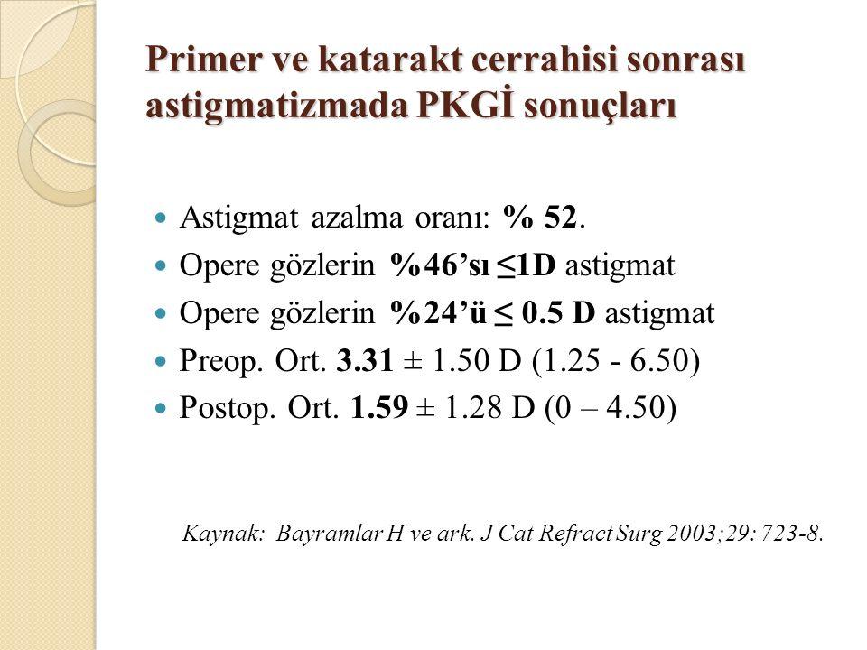 Primer ve katarakt cerrahisi sonrası astigmatizmada PKGİ sonuçları Astigmat azalma oranı: % 52.