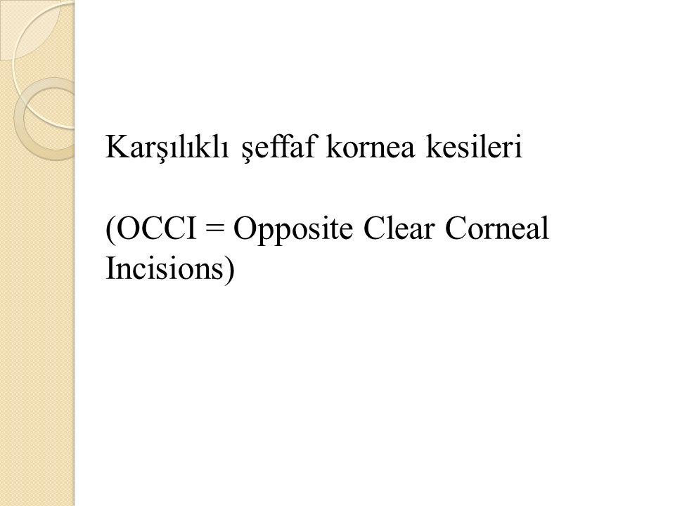 Karşılıklı şeffaf kornea kesileri (OCCI = Opposite Clear Corneal Incisions)