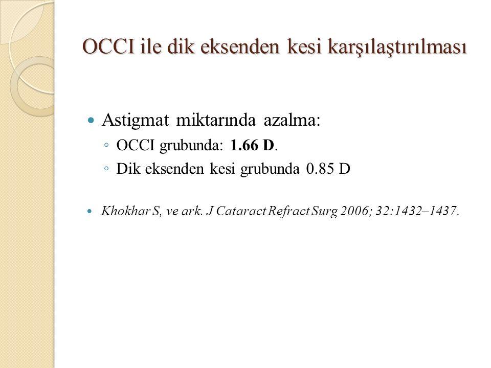 OCCI ile dik eksenden kesi karşılaştırılması Astigmat miktarında azalma: ◦ OCCI grubunda: 1.66 D.