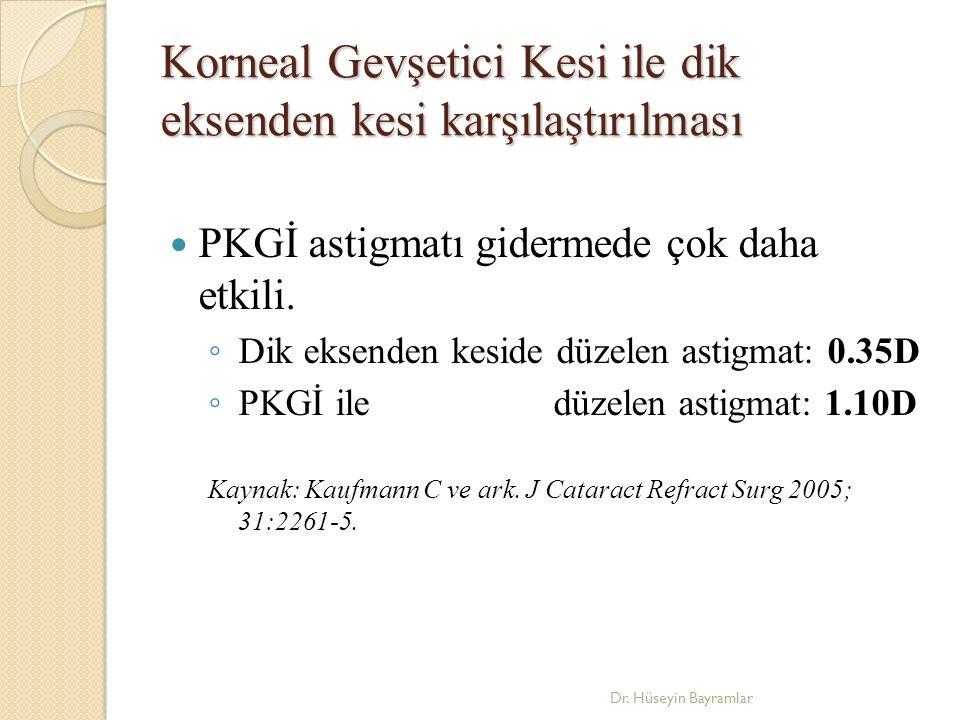 Korneal Gevşetici Kesi ile dik eksenden kesi karşılaştırılması PKGİ astigmatı gidermede çok daha etkili.