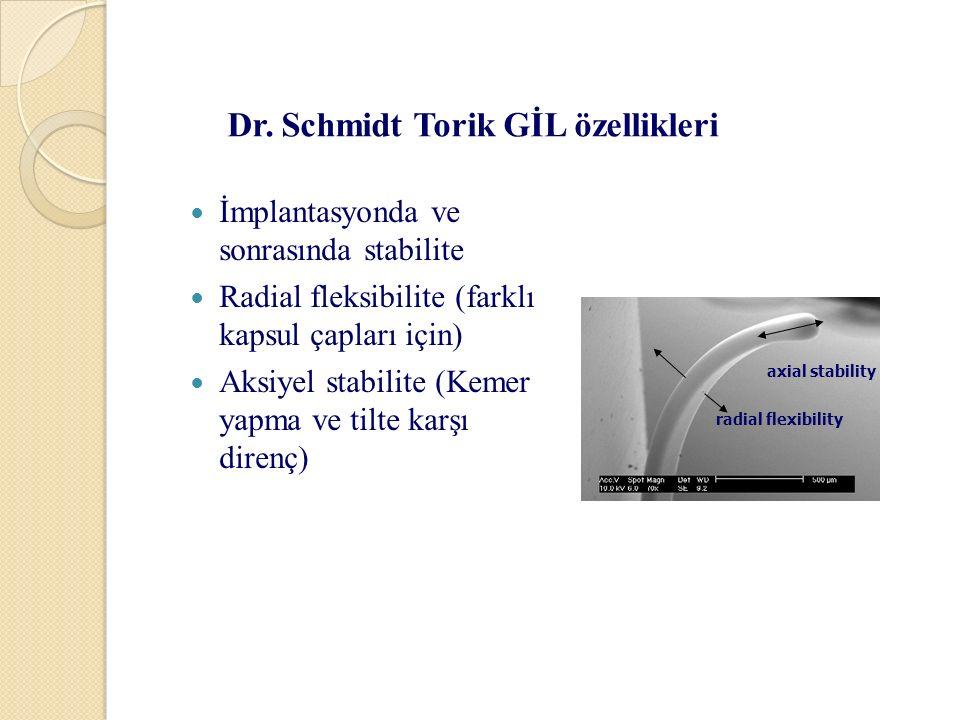 Dr. Schmidt Torik GİL özellikleri İmplantasyonda ve sonrasında stabilite Radial fleksibilite (farklı kapsul çapları için) Aksiyel stabilite (Kemer yap
