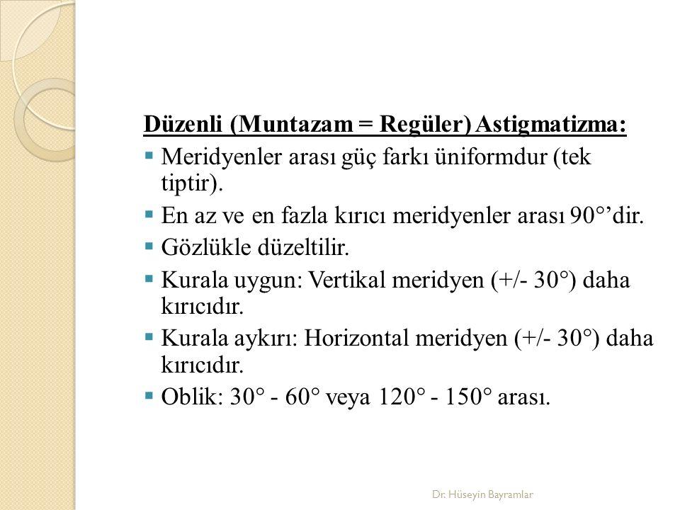 Karşılıklı saydam kornea kesileri (OCCI) Nomogramı (Dr.