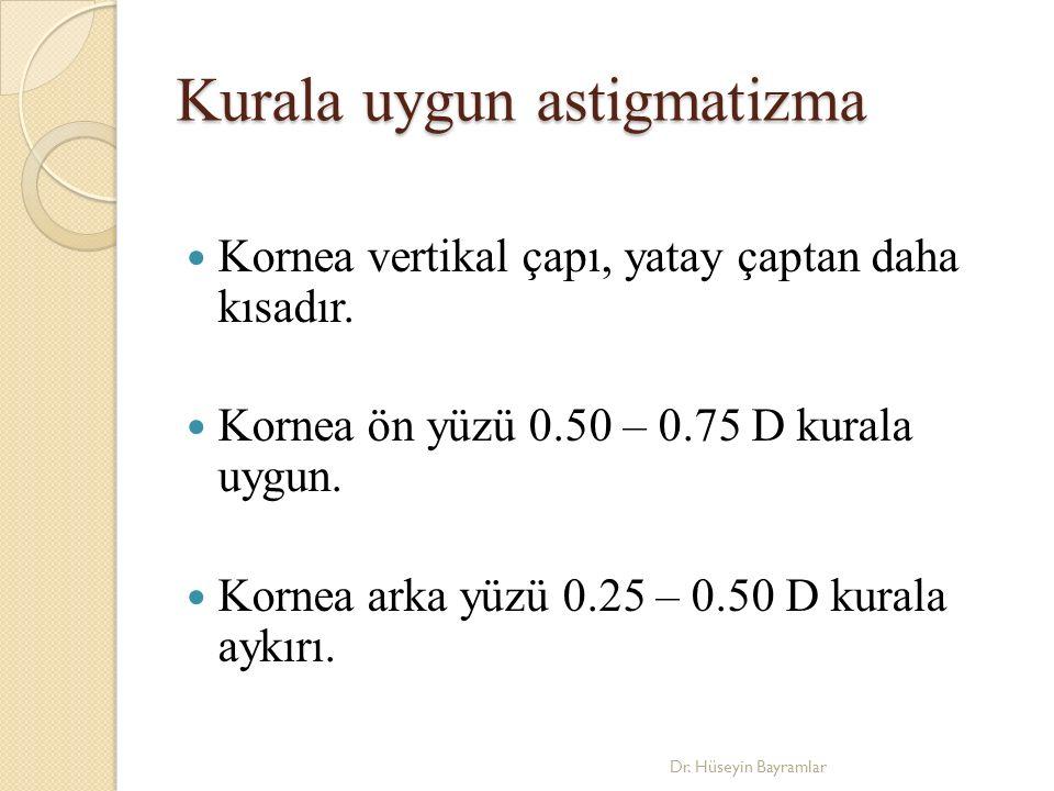 Kurala uygun astigmatizma Kornea vertikal çapı, yatay çaptan daha kısadır.