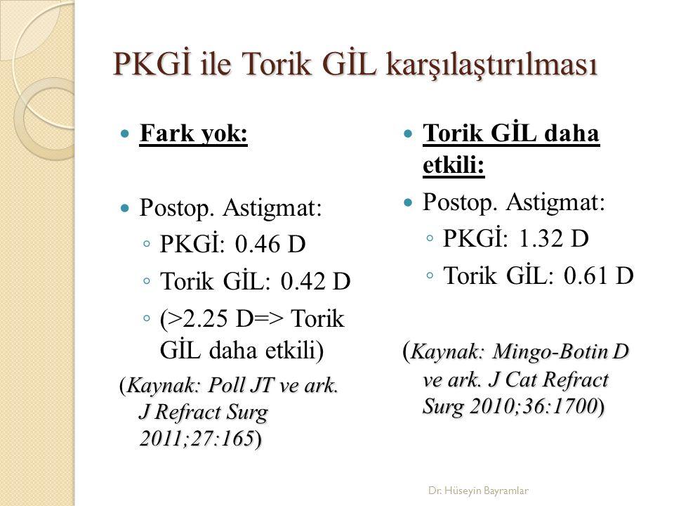 PKGİ ile Torik GİL karşılaştırılması Fark yok: Postop.