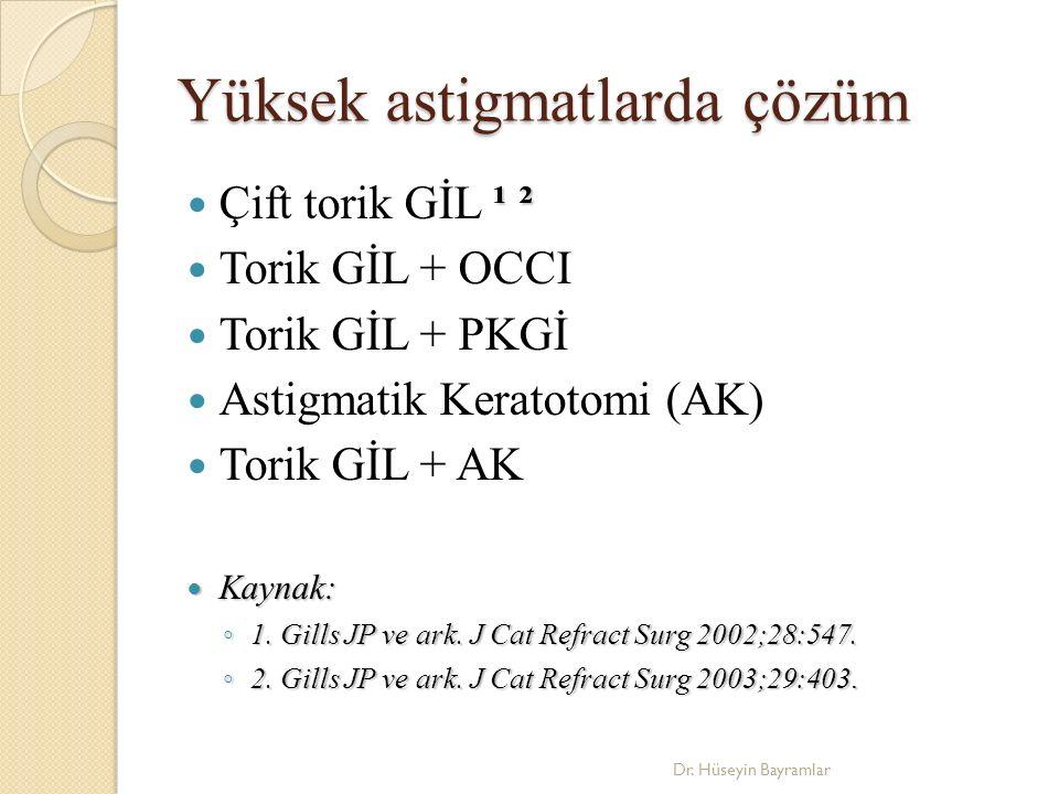 Yüksek astigmatlarda çözüm ¹ ² Çift torik GİL ¹ ² Torik GİL + OCCI Torik GİL + PKGİ Astigmatik Keratotomi (AK) Torik GİL + AK Kaynak: Kaynak: ◦ 1.