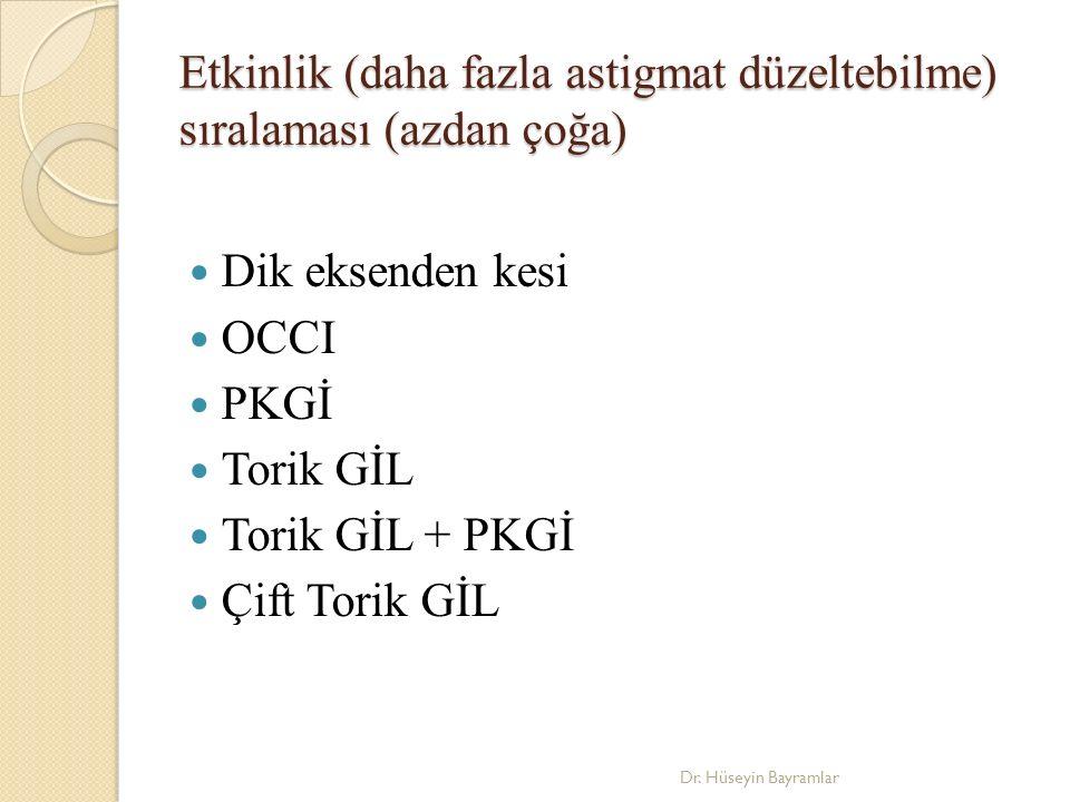 Etkinlik (daha fazla astigmat düzeltebilme) sıralaması (azdan çoğa) Dik eksenden kesi OCCI PKGİ Torik GİL Torik GİL + PKGİ Çift Torik GİL Dr.