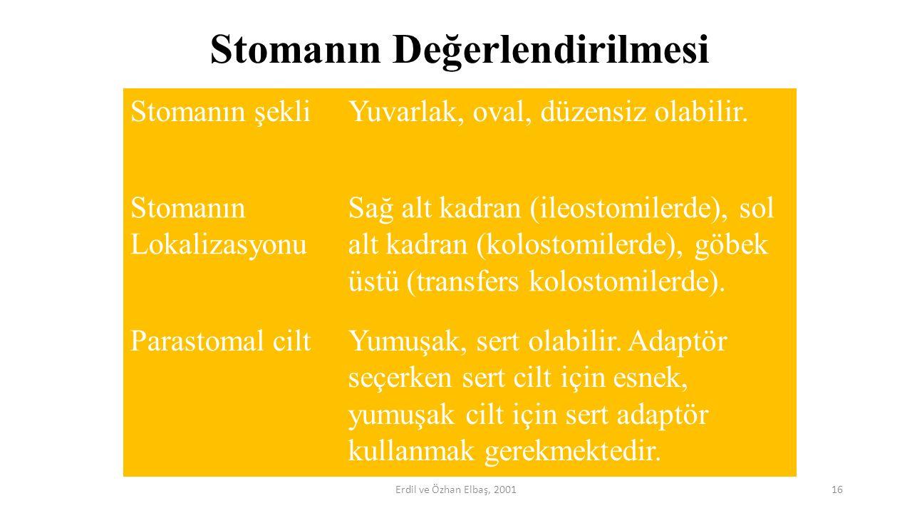 Stomanın Değerlendirilmesi Stomanın şekliYuvarlak, oval, düzensiz olabilir. Stomanın Lokalizasyonu Sağ alt kadran (ileostomilerde), sol alt kadran (ko
