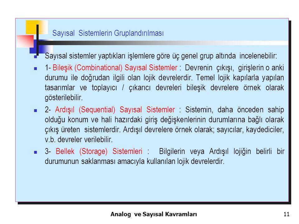 11 Sayısal Sistemlerin Gruplandırılması Sayısal sistemler yaptıkları işlemlere göre üç genel grup altında incelenebilir: 1- Bileşik (Combinational) Sa