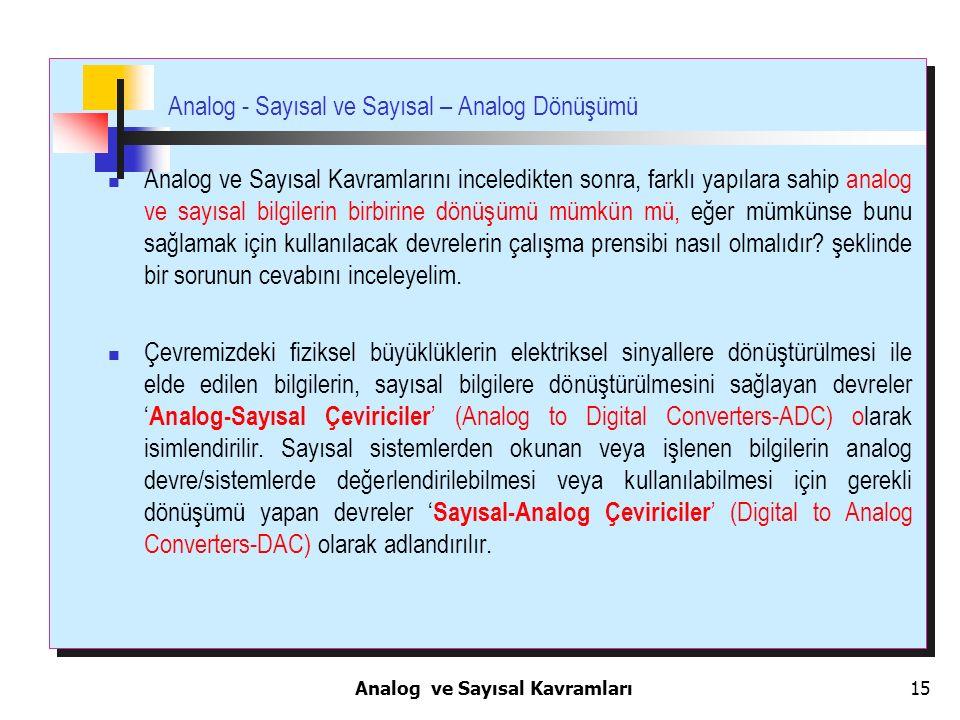 15 Analog - Sayısal ve Sayısal – Analog Dönüşümü Analog ve Sayısal Kavramlarını inceledikten sonra, farklı yapılara sahip analog ve sayısal bilgilerin
