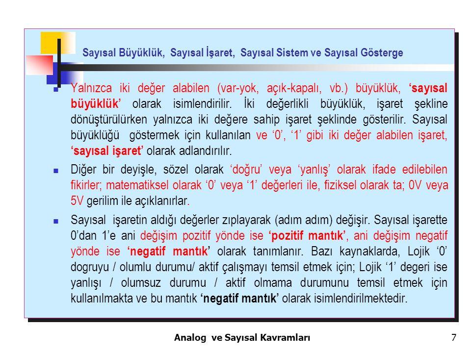 7 Sayısal Büyüklük, Sayısal İşaret, Sayısal Sistem ve Sayısal Gösterge Yalnızca iki değer alabilen (var-yok, açık-kapalı, vb.) büyüklük, 'sayısal büyü