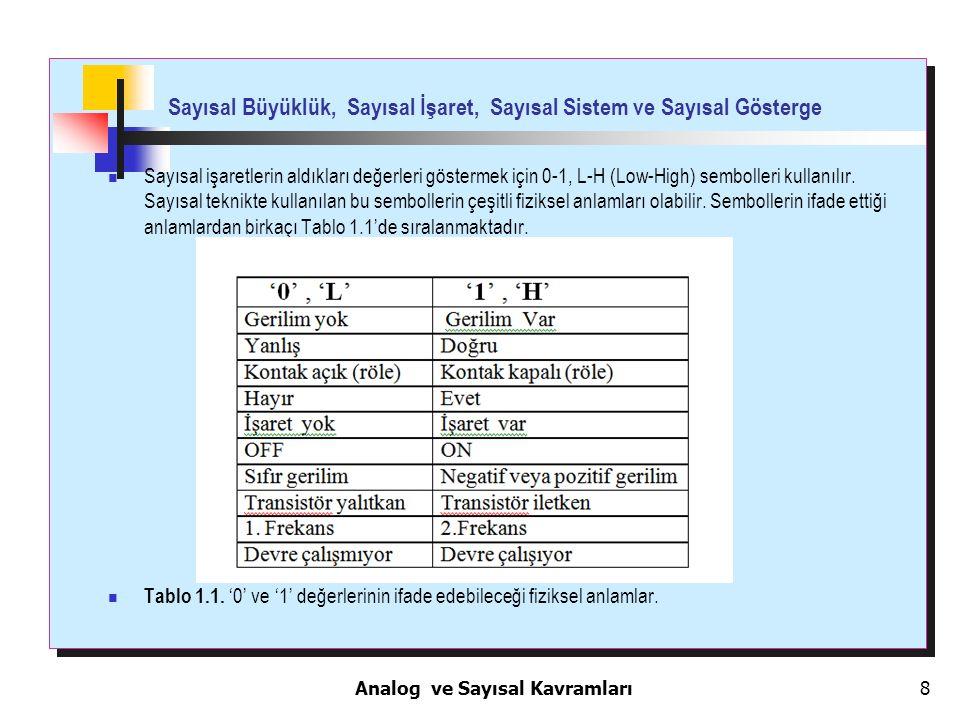 8 Sayısal Büyüklük, Sayısal İşaret, Sayısal Sistem ve Sayısal Gösterge Sayısal işaretlerin aldıkları değerleri göstermek için 0-1, L-H (Low-High) semb