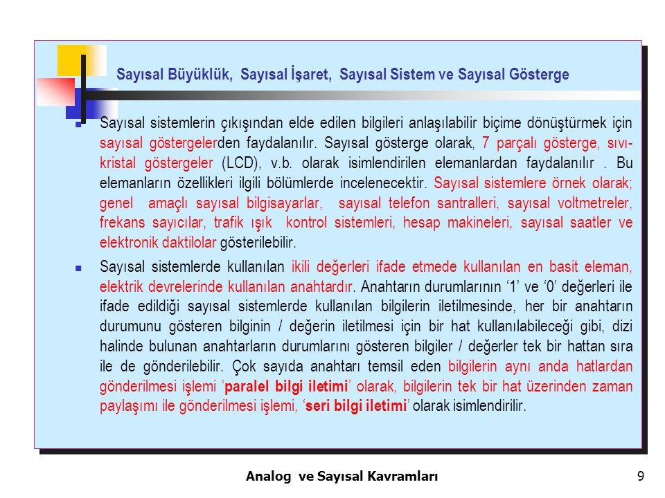 9 Sayısal Büyüklük, Sayısal İşaret, Sayısal Sistem ve Sayısal Gösterge Sayısal sistemlerin çıkışından elde edilen bilgileri anlaşılabilir biçime dönüş