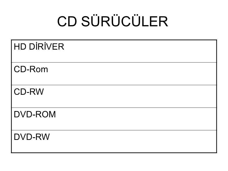 SAKLAMA ÜNİTESİ Sabit disk Disket Sürücü CD Sürücüler Flask Disk