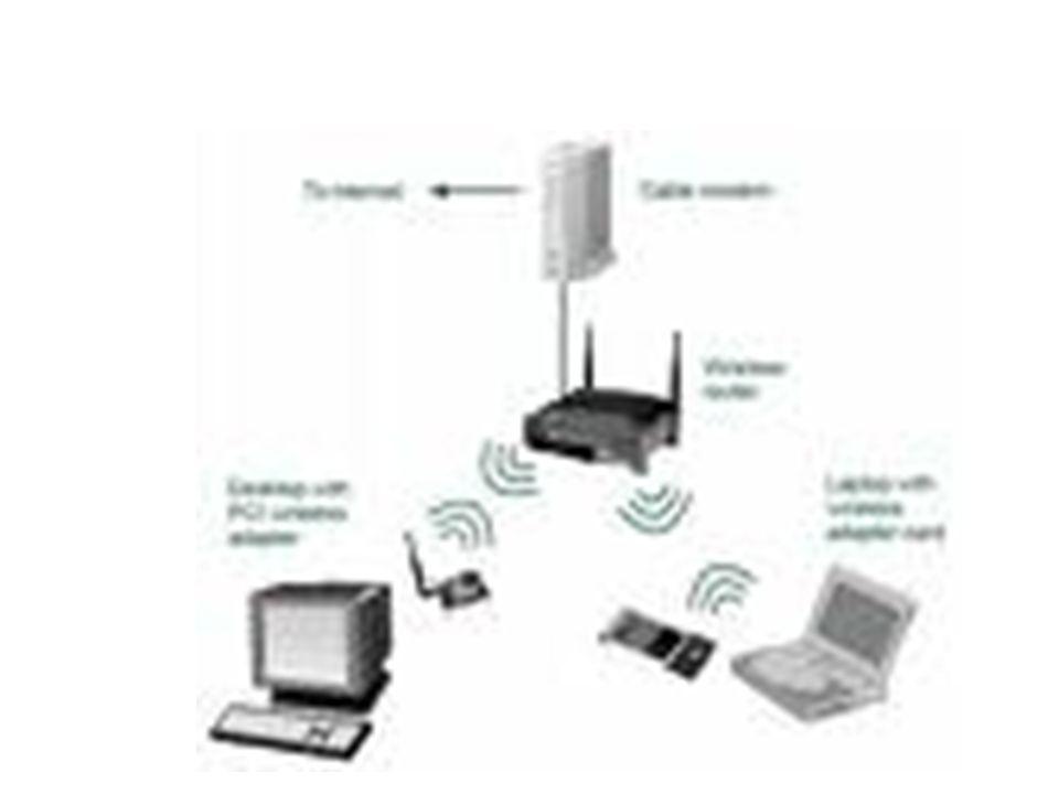 WİRELESS Wireless fidelity kelimelerinin ilk iki harfi kullanılarak ortaya çıkartılmış bir kısaltma wi-fi.