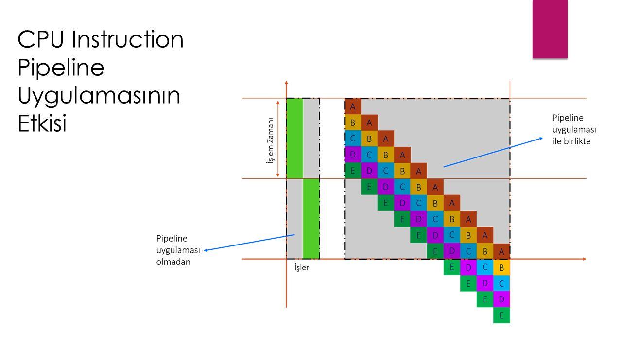 CPU Instruction Pipeline Uygulamasının Etkisi