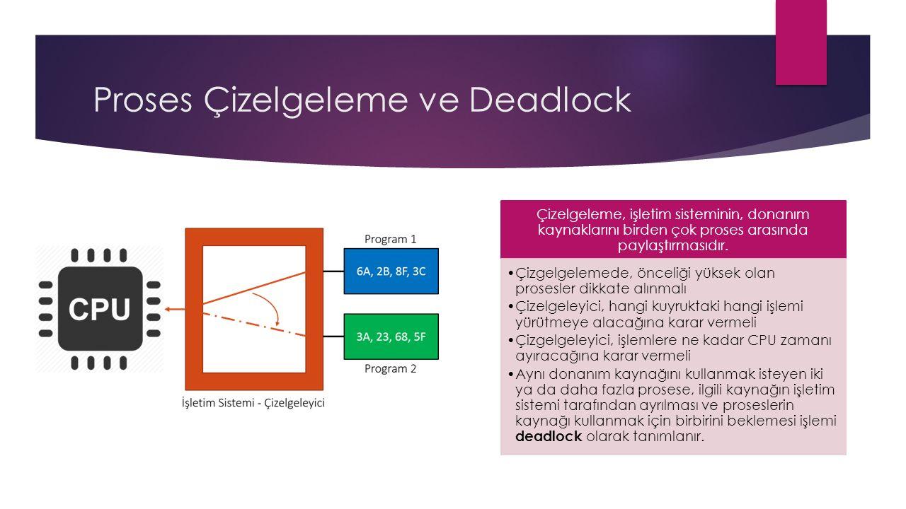 Proses Çizelgeleme ve Deadlock Çizelgeleme, işletim sisteminin, donanım kaynaklarını birden çok proses arasında paylaştırmasıdır.