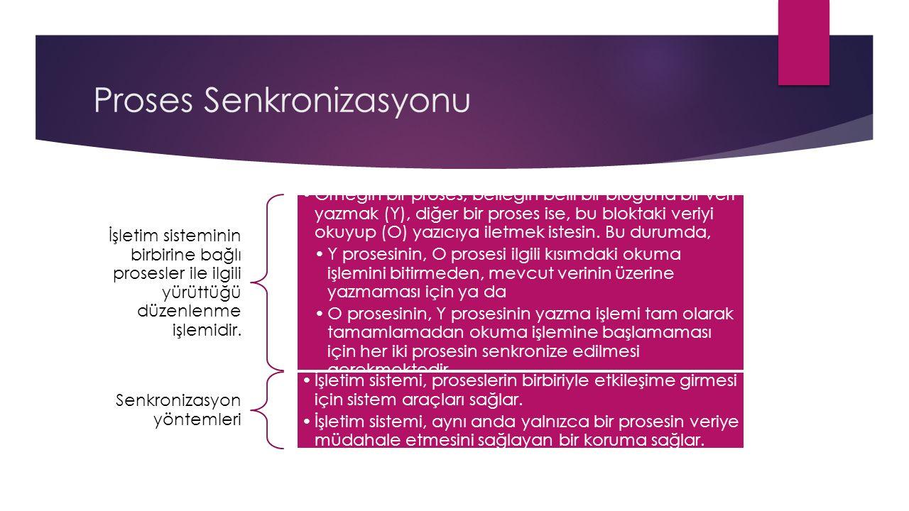 Proses Senkronizasyonu İşletim sisteminin birbirine bağlı prosesler ile ilgili yürüttüğü düzenlenme işlemidir.