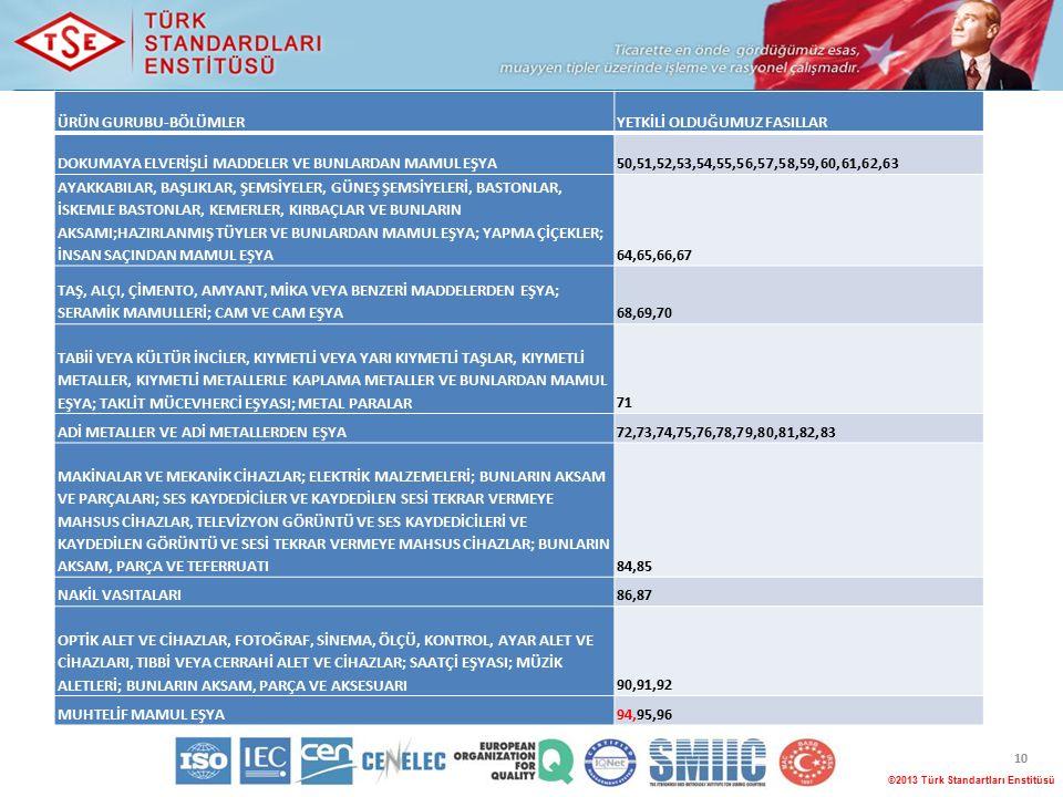 10 ©2013 Türk Standartları Enstitüsü ÜRÜN GURUBU-BÖLÜMLERYETKİLİ OLDUĞUMUZ FASILLAR DOKUMAYA ELVERİŞLİ MADDELER VE BUNLARDAN MAMUL EŞYA50,51,52,53,54,55,56,57,58,59,60,61,62,63 AYAKKABILAR, BAŞLIKLAR, ŞEMSİYELER, GÜNEŞ ŞEMSİYELERİ, BASTONLAR, İSKEMLE BASTONLAR, KEMERLER, KIRBAÇLAR VE BUNLARIN AKSAMI;HAZIRLANMIŞ TÜYLER VE BUNLARDAN MAMUL EŞYA; YAPMA ÇİÇEKLER; İNSAN SAÇINDAN MAMUL EŞYA64,65,66,67 TAŞ, ALÇI, ÇİMENTO, AMYANT, MİKA VEYA BENZERİ MADDELERDEN EŞYA; SERAMİK MAMULLERİ; CAM VE CAM EŞYA68,69,70 TABİİ VEYA KÜLTÜR İNCİLER, KIYMETLİ VEYA YARI KIYMETLİ TAŞLAR, KIYMETLİ METALLER, KIYMETLİ METALLERLE KAPLAMA METALLER VE BUNLARDAN MAMUL EŞYA; TAKLİT MÜCEVHERCİ EŞYASI; METAL PARALAR71 ADİ METALLER VE ADİ METALLERDEN EŞYA72,73,74,75,76,78,79,80,81,82,83 MAKİNALAR VE MEKANİK CİHAZLAR; ELEKTRİK MALZEMELERİ; BUNLARIN AKSAM VE PARÇALARI; SES KAYDEDİCİLER VE KAYDEDİLEN SESİ TEKRAR VERMEYE MAHSUS CİHAZLAR, TELEVİZYON GÖRÜNTÜ VE SES KAYDEDİCİLERİ VE KAYDEDİLEN GÖRÜNTÜ VE SESİ TEKRAR VERMEYE MAHSUS CİHAZLAR; BUNLARIN AKSAM, PARÇA VE TEFERRUATI84,85 NAKİL VASITALARI86,87 OPTİK ALET VE CİHAZLAR, FOTOĞRAF, SİNEMA, ÖLÇÜ, KONTROL, AYAR ALET VE CİHAZLARI, TIBBİ VEYA CERRAHİ ALET VE CİHAZLAR; SAATÇİ EŞYASI; MÜZİK ALETLERİ; BUNLARIN AKSAM, PARÇA VE AKSESUARI90,91,92 MUHTELİF MAMUL EŞYA94,95,96