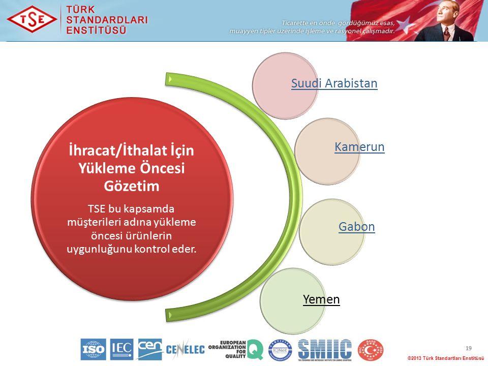 19 ©2013 Türk Standartları Enstitüsü İhracat/İthalat İçin Yükleme Öncesi Gözetim TSE bu kapsamda müşterileri adına yükleme öncesi ürünlerin uygunluğunu kontrol eder.