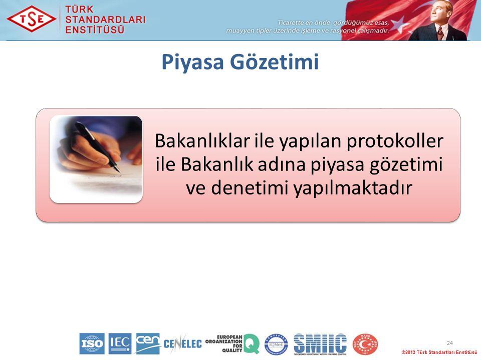 Piyasa Gözetimi 24 Bakanlıklar ile yapılan protokoller ile Bakanlık adına piyasa gözetimi ve denetimi yapılmaktadır ©2013 Türk Standartları Enstitüsü