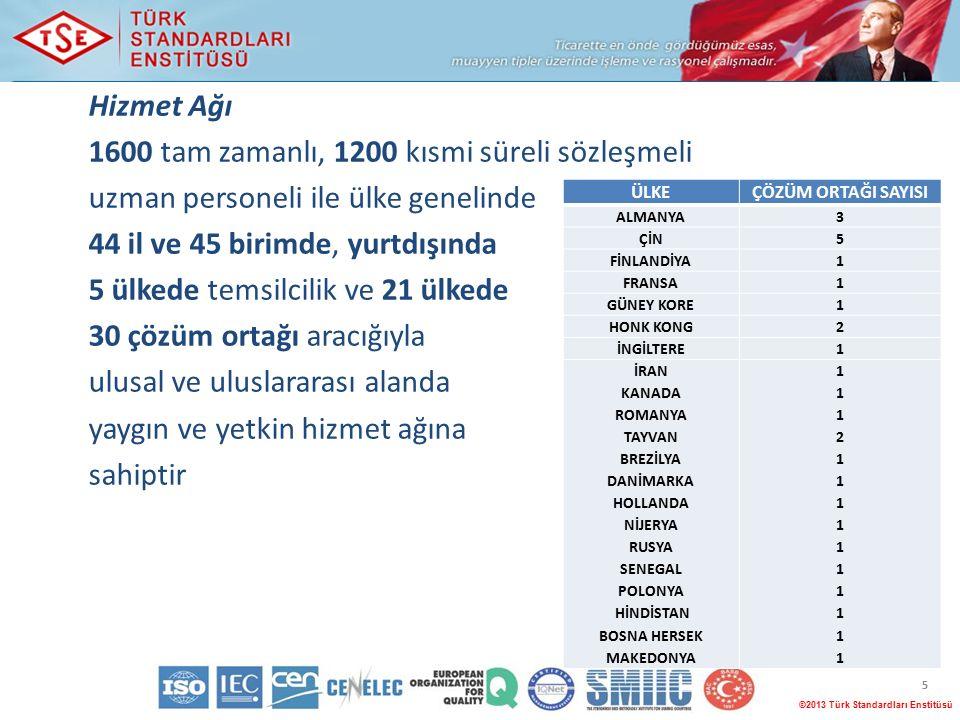 ©2013 Türk Standardları Enstitüsü 5 Hizmet Ağı 1600 tam zamanlı, 1200 kısmi süreli sözleşmeli uzman personeli ile ülke genelinde 44 il ve 45 birimde, yurtdışında 5 ülkede temsilcilik ve 21 ülkede 30 çözüm ortağı aracığıyla ulusal ve uluslararası alanda yaygın ve yetkin hizmet ağına sahiptir ÜLKEÇÖZÜM ORTAĞI SAYISI ALMANYA3 ÇİN5 FİNLANDİYA1 FRANSA1 GÜNEY KORE1 HONK KONG2 İNGİLTERE1 İRAN KANADA ROMANYA TAYVAN BREZİLYA DANİMARKA HOLLANDA NİJERYA RUSYA SENEGAL POLONYA HİNDİSTAN BOSNA HERSEK MAKEDONYA 1112111111111111121111111111