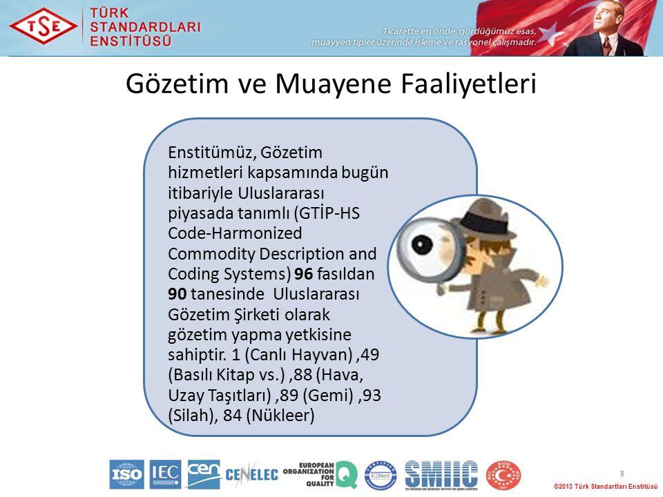 Gözetim ve Muayene Faaliyetleri 8 ©2013 Türk Standartları Enstitüsü Enstitümüz, Gözetim hizmetleri kapsamında bugün itibariyle Uluslararası piyasada tanımlı (GTİP-HS Code-Harmonized Commodity Description and Coding Systems) 96 fasıldan 90 tanesinde Uluslararası Gözetim Şirketi olarak gözetim yapma yetkisine sahiptir.
