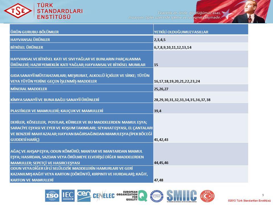 9 ©2013 Türk Standartları Enstitüsü ÜRÜN GURUBU-BÖLÜMLERYETKİLİ OLDUĞUMUZ FASILLAR HAYVANSAL ÜRÜNLER2,3,4,5 BİTKİSEL ÜRÜNLER6,7,8,9,10,11,12,13,14 HAYVANSAL VE BİTKİSEL KATI VE SIVI YAĞLAR VE BUNLARIN PARÇALANMA ÜRÜNLERİ; HAZIR YEMEKLİK KATI YAĞLAR; HAYVANSAL VE BİTKİSEL MUMLAR15 GIDA SANAYİİ MÜSTAHZARLARI; MEŞRUBAT, ALKOLLÜ İÇKİLER VE SİRKE; TÜTÜN VEYA TÜTÜN YERİNE GEÇEN İŞLENMİŞ MADDELER16,17,18,19,20,21,22,23,24 MİNERAL MADDELER25,26,27 KİMYA SANAYİİ VE BUNA BAĞLI SANAYİİ ÜRÜNLERİ28,29,30,31,32,33,34,35,36,37,38 PLASTİKLER VE MAMULLERİ; KAUÇUK VE MAMULLERİ39,4 DERİLER, KÖSELELER, POSTLAR, KÜRKLER VE BU MADDELERDEN MAMUL EŞYA; SARACİYE EŞYASI VE EYER VE KOŞUM TAKIMLARI; SEYAHAT EŞYASI, EL ÇANTALARI VE BENZERİ MAHFAZALAR; HAYVAN BAĞIRSAĞINDAN MAMULEŞYA (İPEK BÖCEĞİ GUDDESİ HARİÇ)41,42,43 AĞAÇ VE AHŞAP EŞYA; ODUN KÖMÜRÜ; MANTAR VE MANTARDAN MAMUL EŞYA; HASIRDAN, SAZDAN VEYA ÖRÜLMEYE ELVERİŞLİ DİĞER MADDELERDEN MAMULLER; SEPETÇİ VE HASIRCI EŞYASI44,45,46 ODUN VEYA DİĞER LİFLİ SELÜLOZİK MADDELERİN HAMURLARI VE GERİ KAZANILMIŞ KAĞIT VEYA KARTON (DÖKÜNTÜ, KIRPINTI VE HURDALAR); KAĞIT, KARTON VE MAMULLERİ47,48