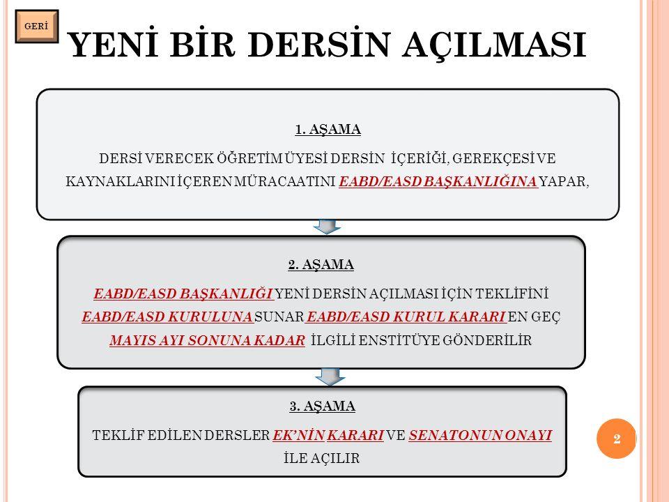 LİSANSÜSTÜ PROGRAMLARDA OKUTULACAK DERSLERİN AÇILMASI 3 GERİ