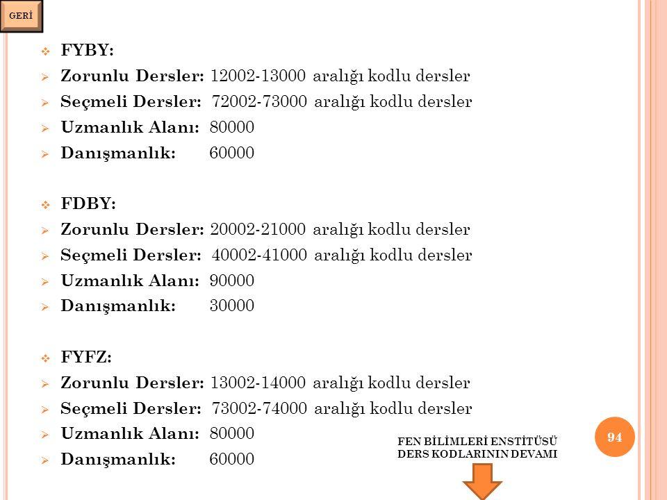  FYBY:  Zorunlu Dersler: 12002-13000 aralığı kodlu dersler  Seçmeli Dersler: 72002-73000 aralığı kodlu dersler  Uzmanlık Alanı: 80000  Danışmanlık: 60000  FDBY:  Zorunlu Dersler: 20002-21000 aralığı kodlu dersler  Seçmeli Dersler: 40002-41000 aralığı kodlu dersler  Uzmanlık Alanı: 90000  Danışmanlık: 30000  FYFZ:  Zorunlu Dersler: 13002-14000 aralığı kodlu dersler  Seçmeli Dersler: 73002-74000 aralığı kodlu dersler  Uzmanlık Alanı: 80000  Danışmanlık: 60000 94 FEN BİLİMLERİ ENSTİTÜSÜ DERS KODLARININ DEVAMI GERİ