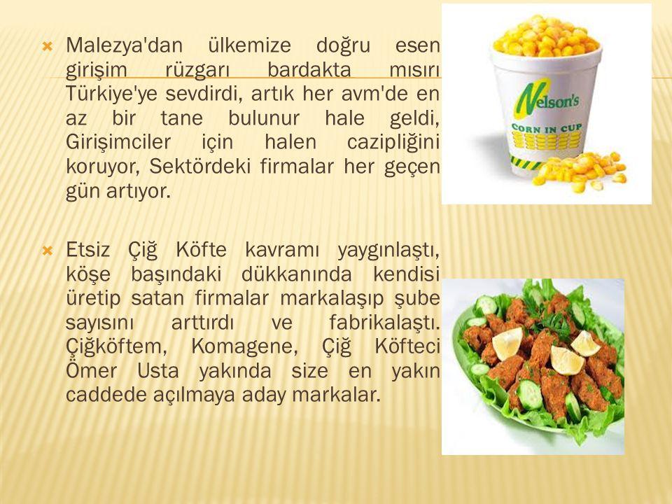  Malezya'dan ülkemize doğru esen girişim rüzgarı bardakta mısırı Türkiye'ye sevdirdi, artık her avm'de en az bir tane bulunur hale geldi, Girişimcile