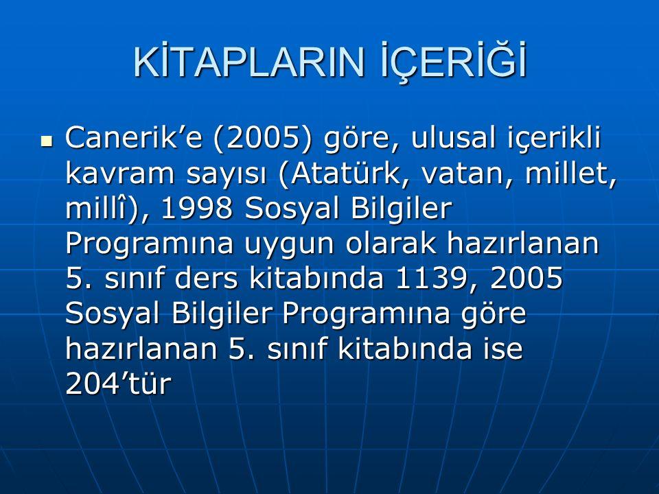 KİTAPLARIN İÇERİĞİ Canerik'e (2005) göre, ulusal içerikli kavram sayısı (Atatürk, vatan, millet, millî), 1998 Sosyal Bilgiler Programına uygun olarak hazırlanan 5.