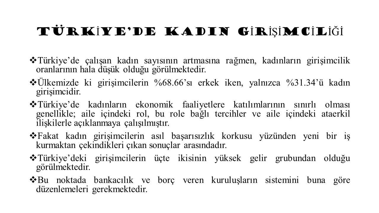 TÜRK İ YE'DE KADIN G İ R İŞİ MC İ L İĞİ  Türkiye'de çalışan kadın sayısının artmasına rağmen, kadınların girişimcilik oranlarının hala düşük olduğu görülmektedir.