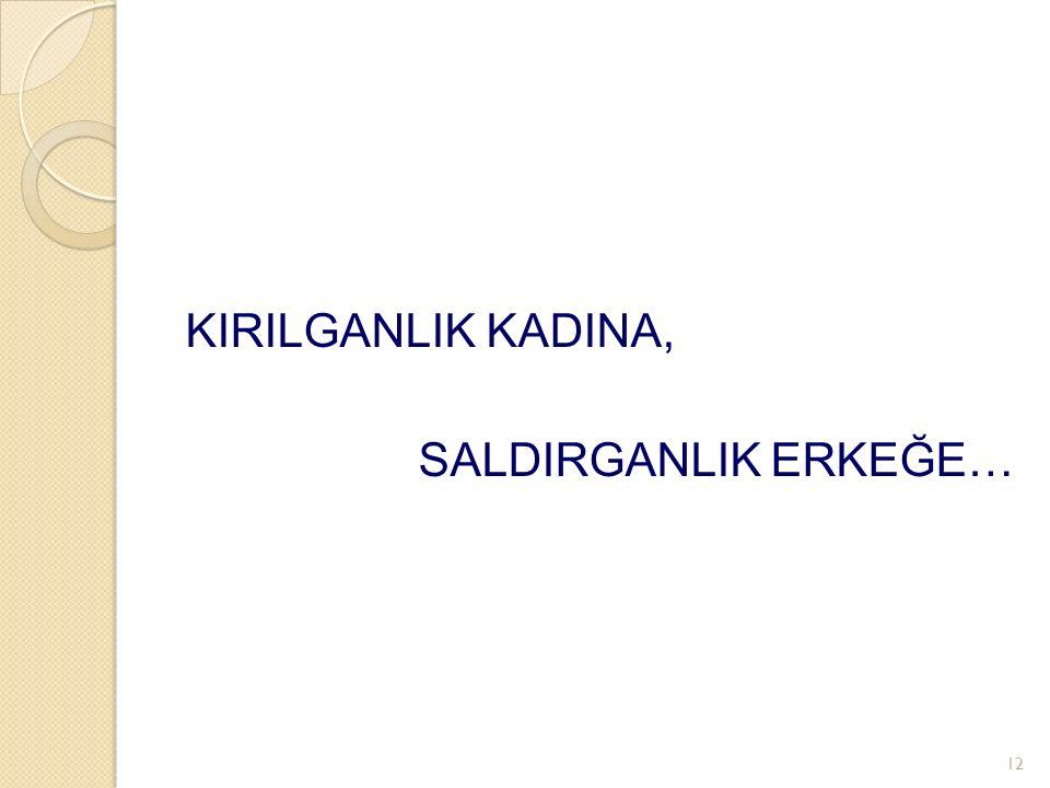 KIRILGANLIK KADINA, SALDIRGANLIK ERKEĞE… 12